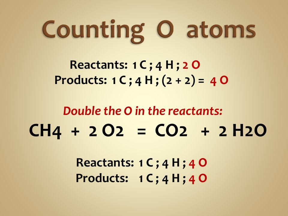 Reactants: 1 C ; 4 H ; 2 O Products: 1 C ; 4 H ; (2 + 2) = 4 O Double the O in the reactants: CH4 + 2 O2 = CO2 + 2 H2O Reactants: 1 C ; 4 H ; 4 O Prod