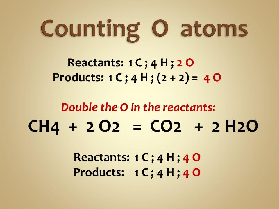 What if I have: 200 g of CH4 .How many moles of CH4 is that .