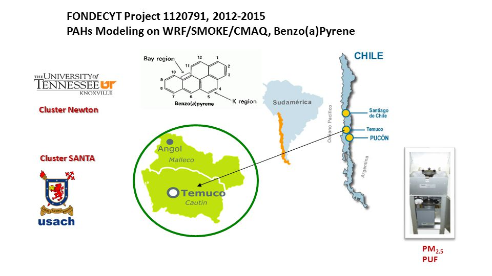 FONDECYT Project 1120791, 2012-2015 PAHs Modeling on WRF/SMOKE/CMAQ, Benzo(a)Pyrene Cluster SANTA Cluster Newton PM 2.5 PUF