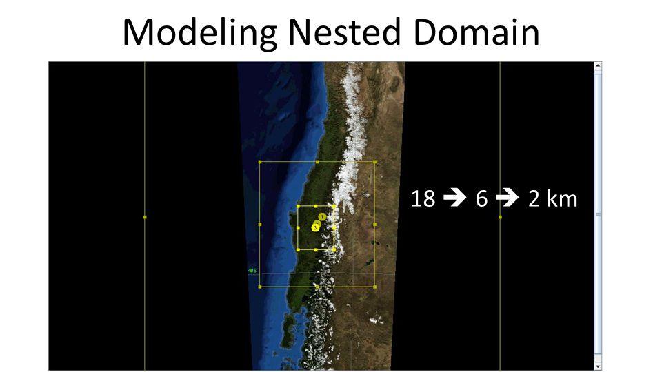 Modeling Nested Domain 18  6  2 km