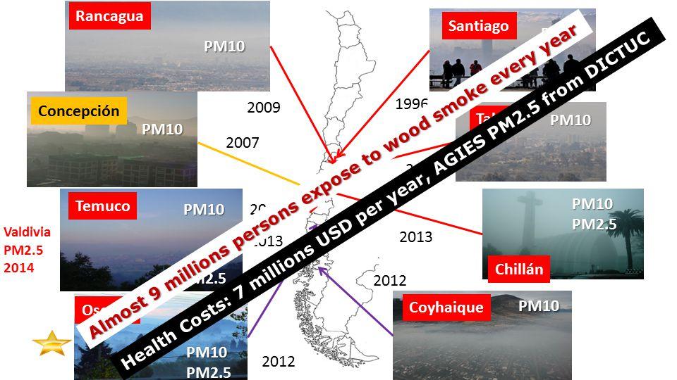 Santiago Talca Chillán Rancagua Temuco Concepción Coyhaique Osorno 1996 2009 2010 2007 2005 2013 2012 PM10 PM10 PM10 PM10 PM10 PM10PM2.5 PM10 PM10PM2.