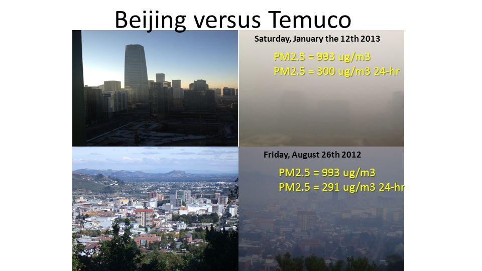 Beijing versus Temuco Saturday, January the 12th 2013 PM2.5 = 993 ug/m3 PM2.5 = 300 ug/m3 24-hr PM2.5 = 993 ug/m3 PM2.5 = 291 ug/m3 24-hr Friday, Augu