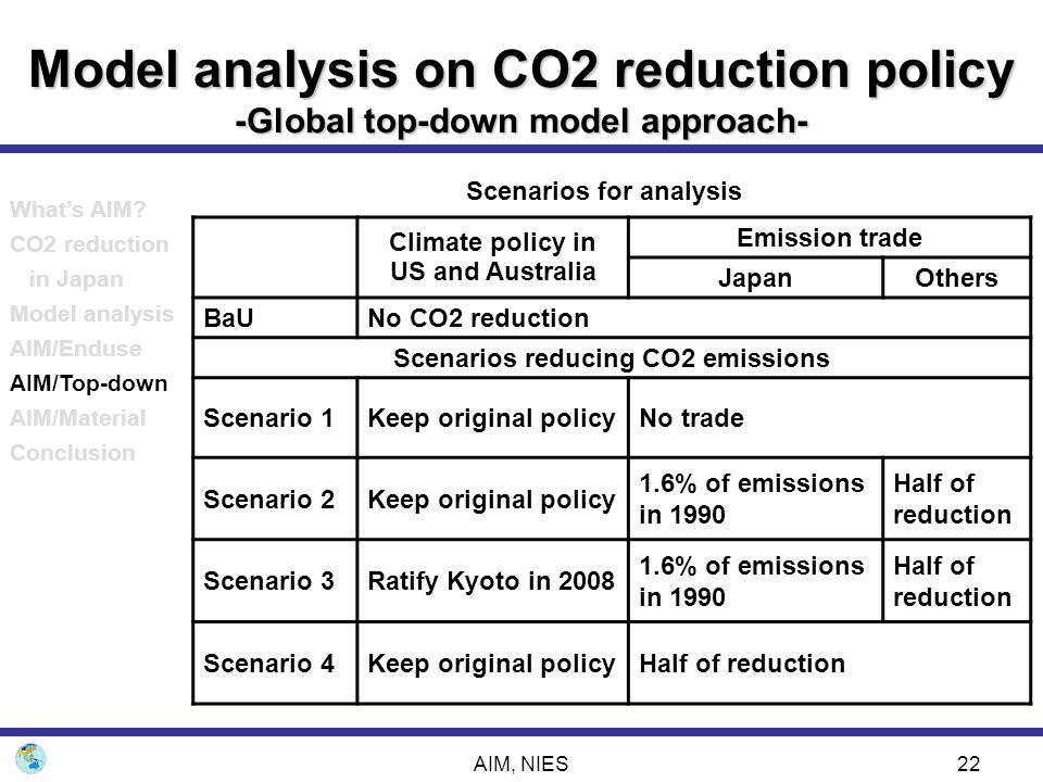 AIM, NIES22 Climate policy in US and Australia Emission trade JapanOthers BaUNo CO2 reduction Scenarios reducing CO2 emissions Scenario 1Keep original