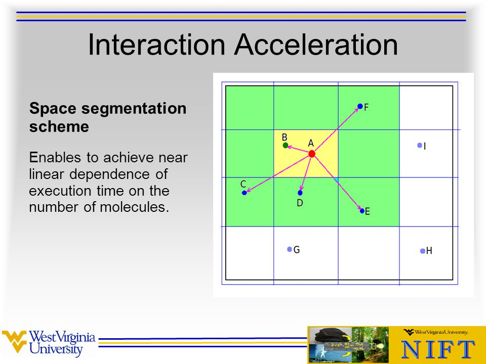 Interaction Acceleration Space segmentation scheme Enables to achieve near linear dependence of execution time on the number of molecules.