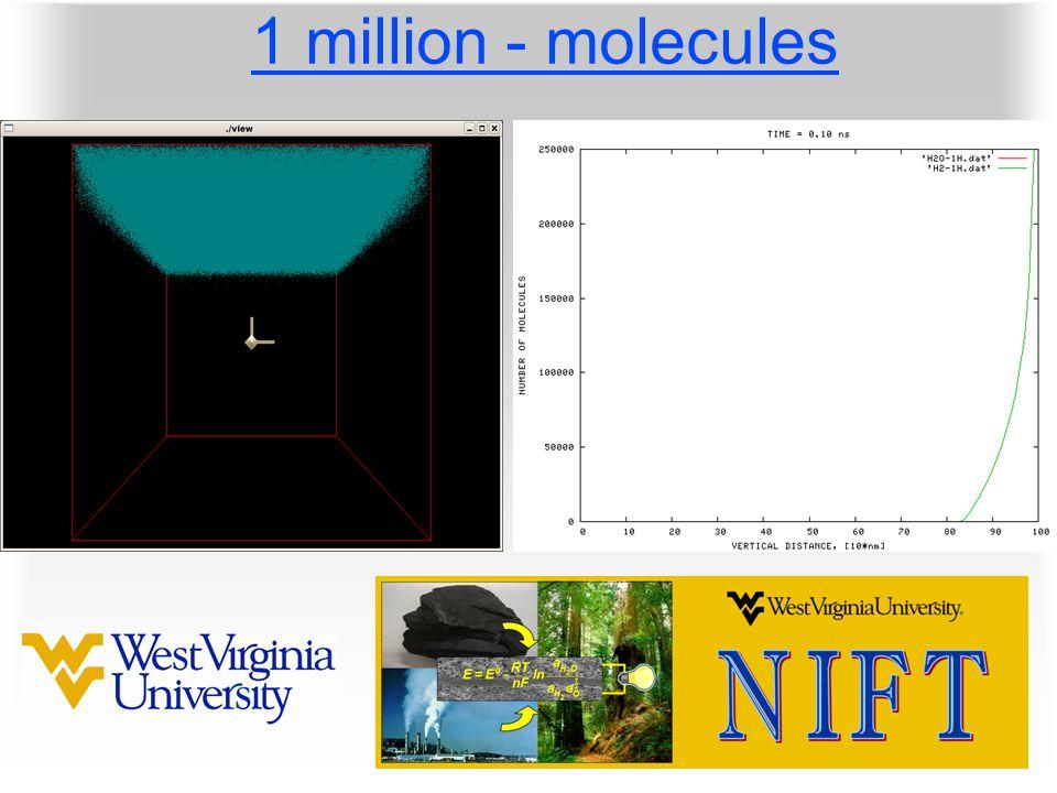 1 million - molecules