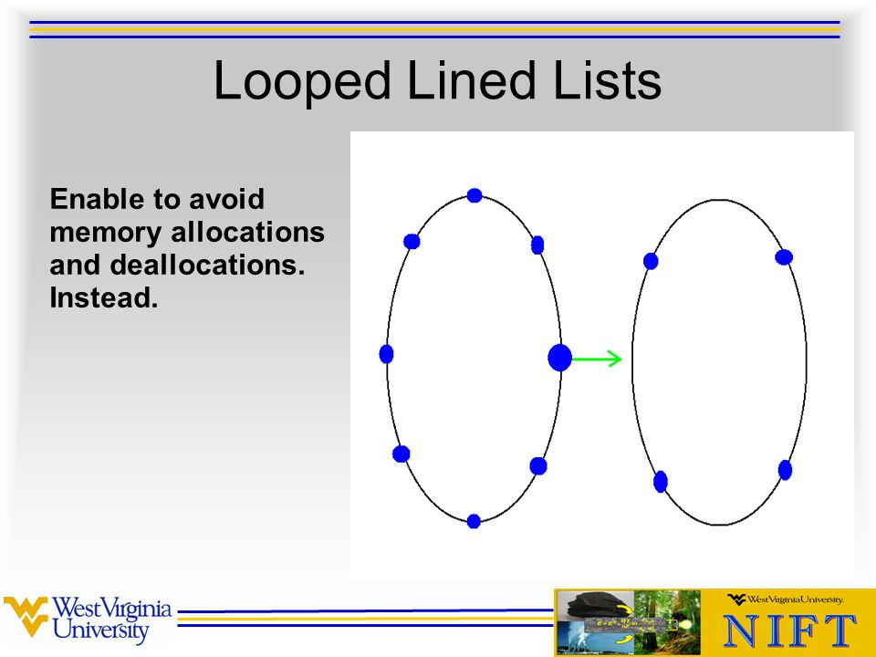 Looped Lined Lists Enable to avoid memory allocations and deallocations. Instead.