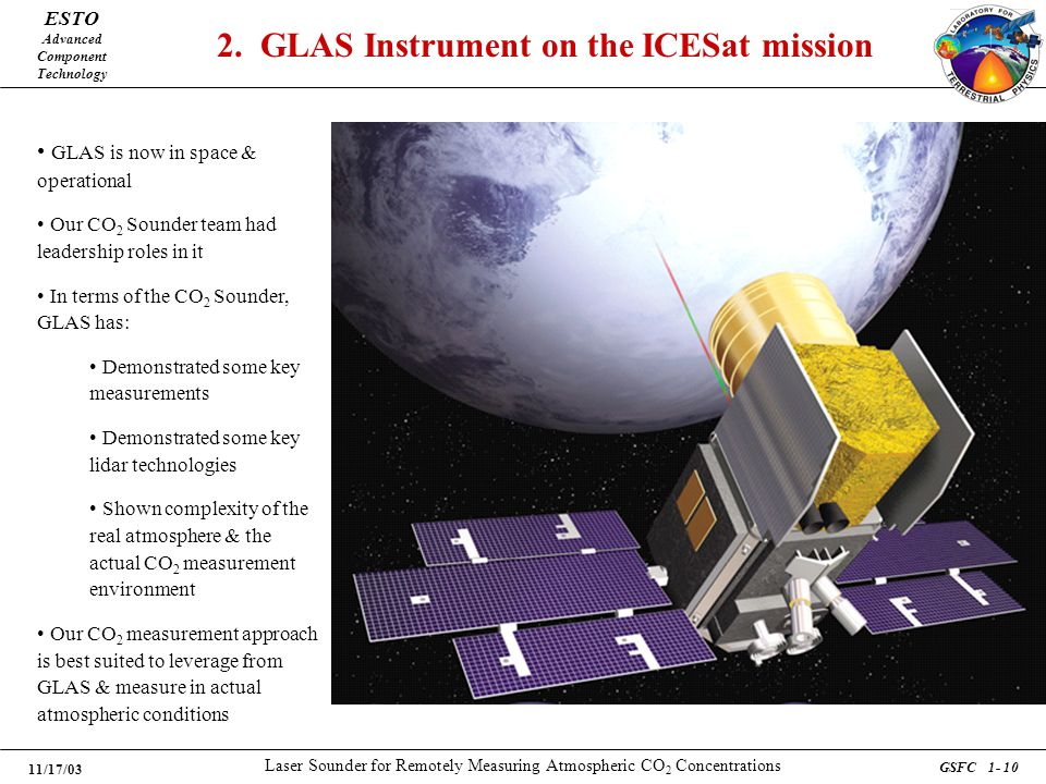 ESTO Advanced Component Technology 11/17/03 Laser Sounder for Remotely Measuring Atmospheric CO 2 Concentrations GSFC 1- 10 ICESat I GLAS is now in space & operational Our CO 2 Sounder team had leadership roles in it In terms of the CO 2 Sounder, GLAS has: Demonstrated some key measurements Demonstrated some key lidar technologies Shown complexity of the real atmosphere & the actual CO 2 measurement environment Our CO 2 measurement approach is best suited to leverage from GLAS & measure in actual atmospheric conditions 2.
