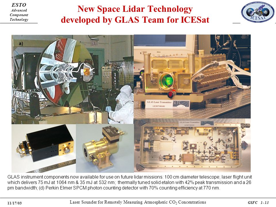 ESTO Advanced Component Technology 11/17/03 Laser Sounder for Remotely Measuring Atmospheric CO 2 Concentrations GSFC 1- 13 New Space Lidar Technology
