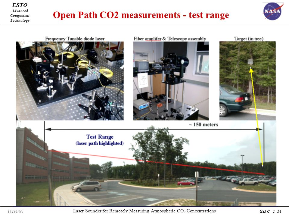 ESTO Advanced Component Technology 11/17/03 Laser Sounder for Remotely Measuring Atmospheric CO 2 Concentrations GSFC 1- 16 Open Path CO2 measurements - test range Test Range (laser path highlighted)