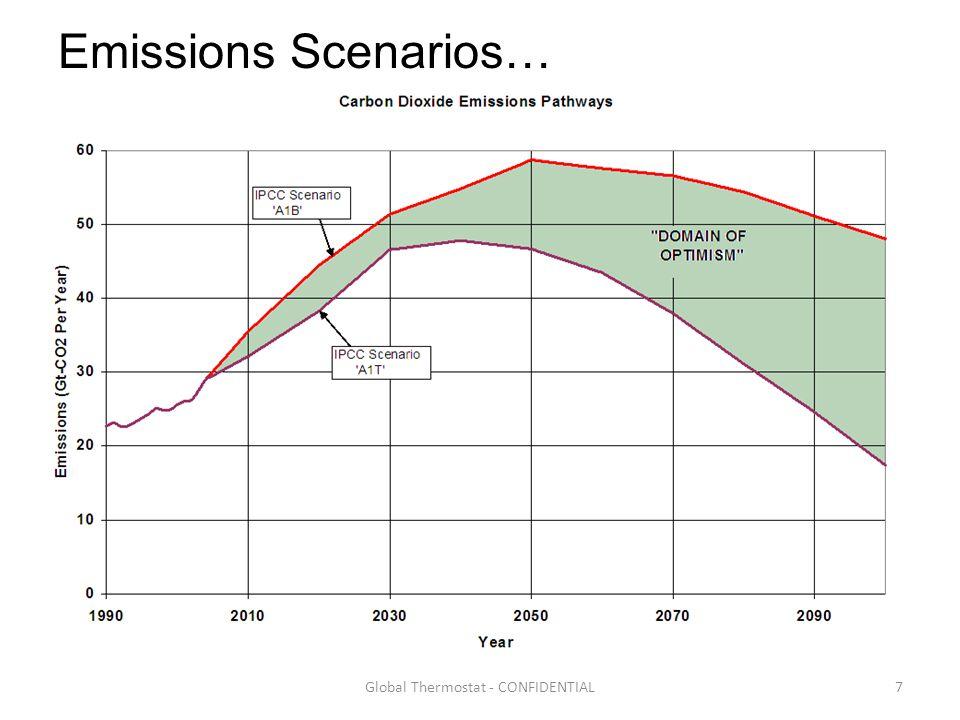 7 Emissions Scenarios…