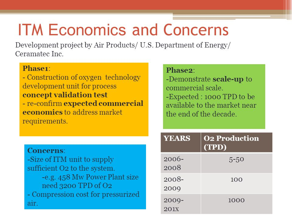 ITM Economics and Concerns Development project by Air Products/ U.S. Department of Energy/ Ceramatec Inc. Phase1: - Construction of oxygen technology