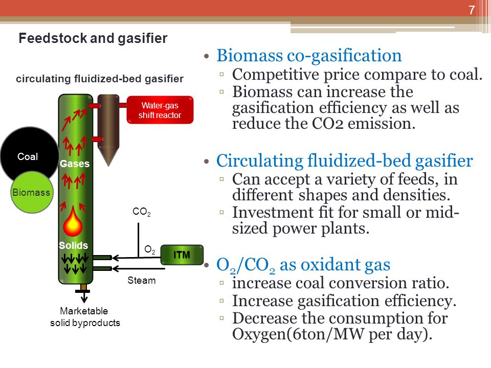 Goals for Oxygen supply 18 Supply large amount of Oxygen High purity to gasifier unit Low production cost (gas separation) http://www.fossil.energy.gov/programs/powersystems/gasification/howgasificationworks.html