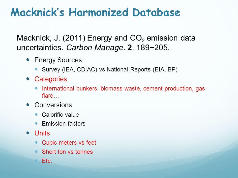 Macknick's Harmonized Database Macknick, J.(2011) Energy and CO 2 emission data uncertainties.