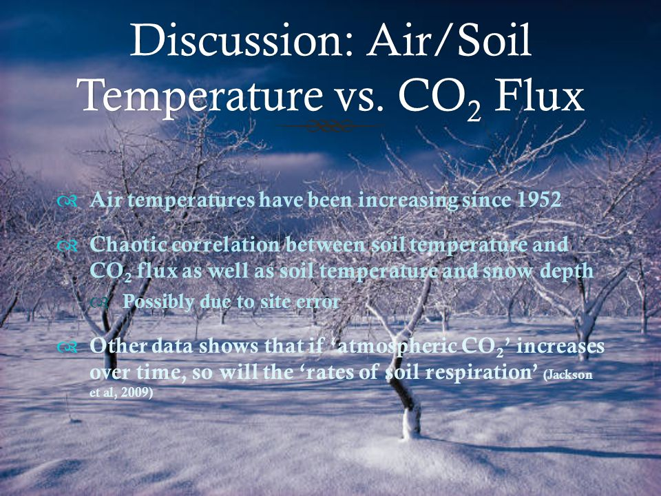 Discussion: Air/Soil Temperature vs.