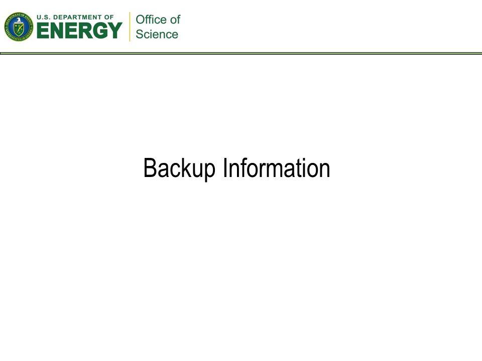 Backup Information