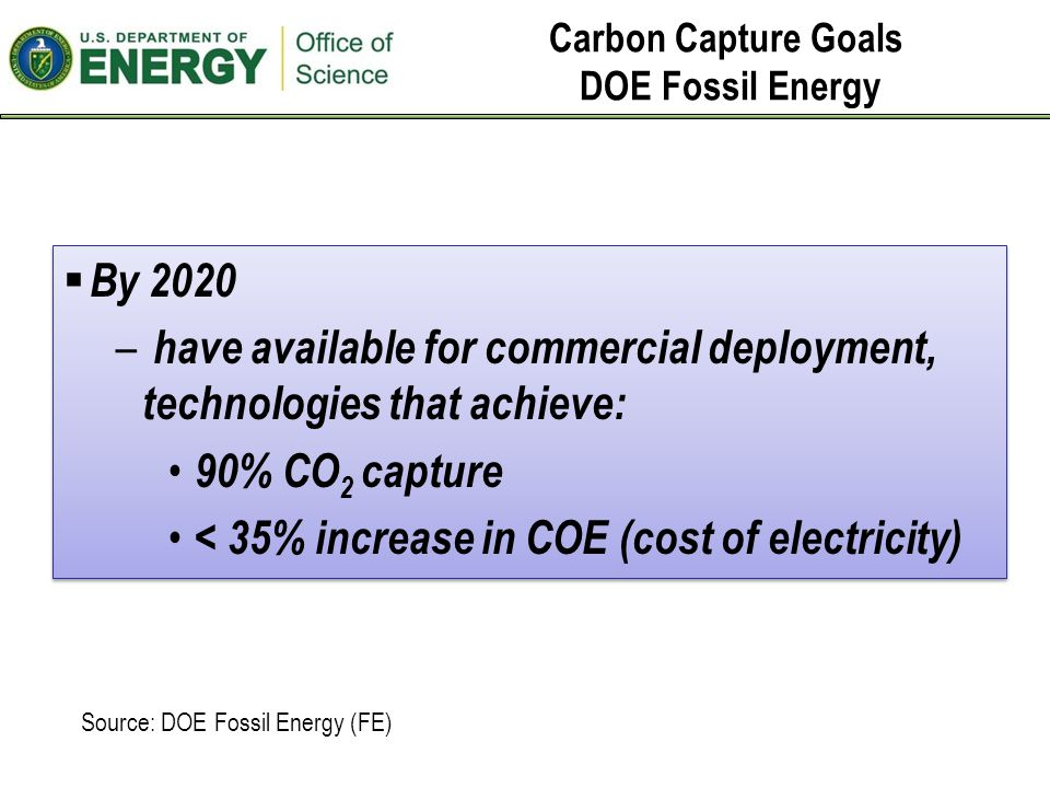 Carbon Capture Goals DOE Fossil Energy  By 2020 – have available for commercial deployment, technologies that achieve: 90% CO 2 capture < 35% increase in COE (cost of electricity)  By 2020 – have available for commercial deployment, technologies that achieve: 90% CO 2 capture < 35% increase in COE (cost of electricity) Source: DOE Fossil Energy (FE)
