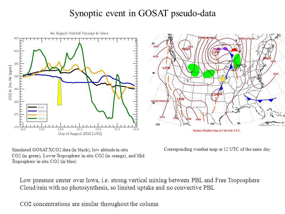 Synoptic event in GOSAT pseudo-data Low pressure center over Iowa, i.e.