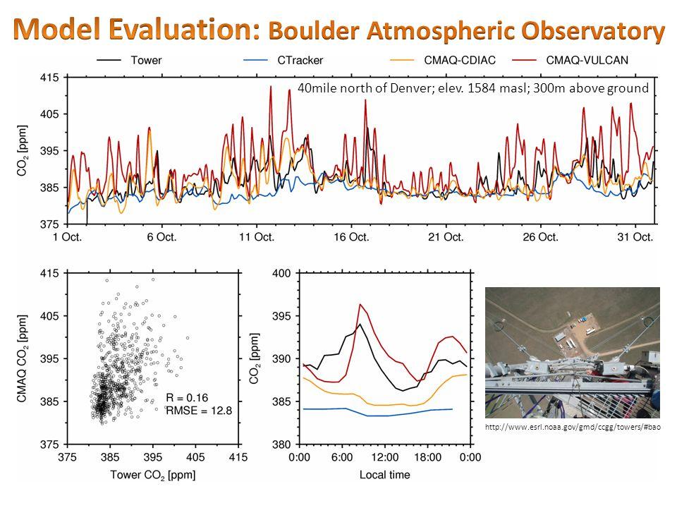 40mile north of Denver; elev. 1584 masl; 300m above ground http://www.esrl.noaa.gov/gmd/ccgg/towers/#bao