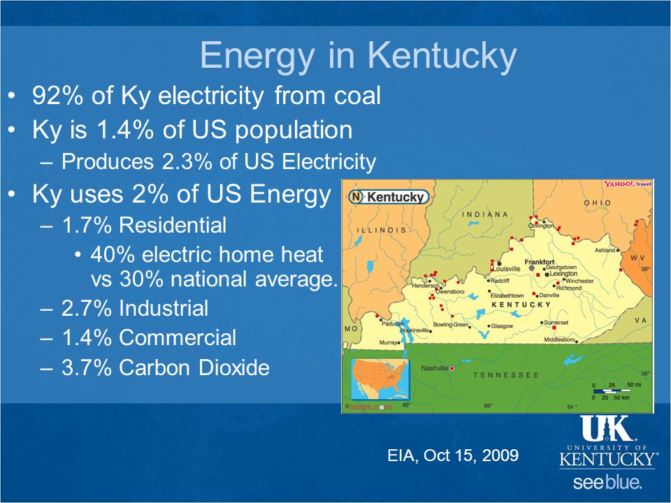 Energy in Kentucky 92% of Ky electricity from coal Ky is 1.4% of US population –Produces 2.3% of US Electricity Ky uses 2% of US Energy –1.7% Residential 40% electric home heat vs 30% national average.