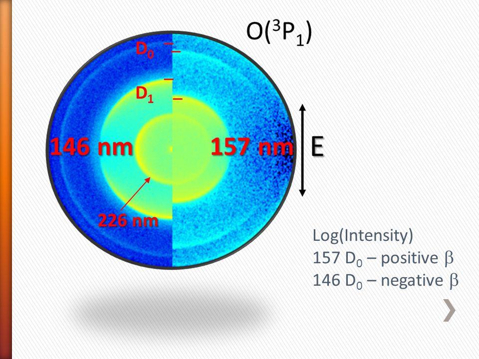 Log(Intensity) 157 D 0 – positive  146 D 0 – negative 