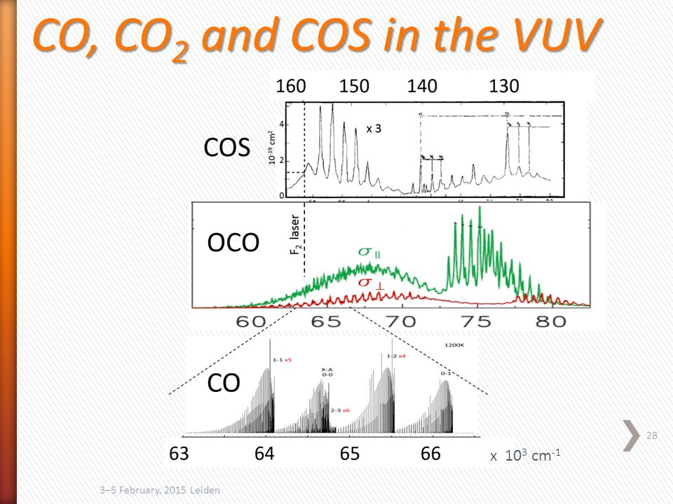 28 3–5 February, 2015 Leiden CO, CO 2 and COS in the VUV x 10 3 cm -1