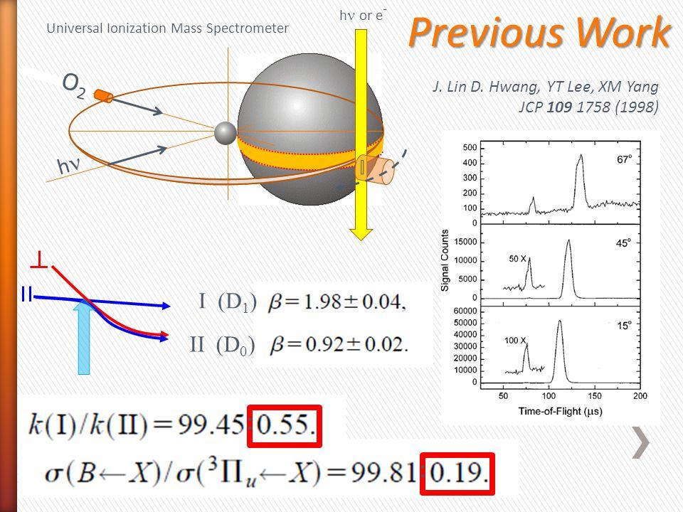Universal Ionization Mass Spectrometer h O2O2 h  or e - J.