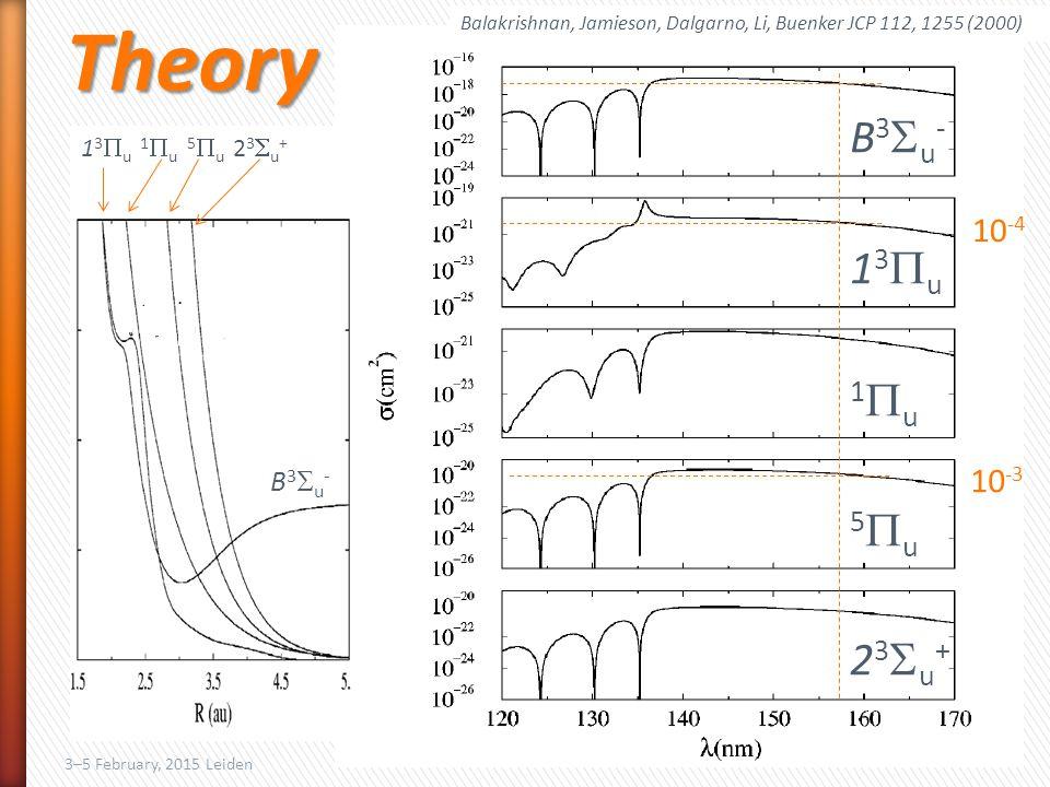 9 B3u-13u1u5u23u+B3u-13u1u5u23u+ 3–5 February, 2015 Leiden 10 -4 10 -3 1 3  u 1  u 5  u 2 3  u + B3u-B3u- Theory Balakrishnan, Jamieson, Dalgarno, Li, Buenker JCP 112, 1255 (2000)