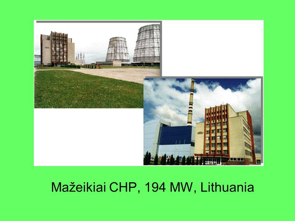 Mažeikiai CHP, 194 MW, Lithuania