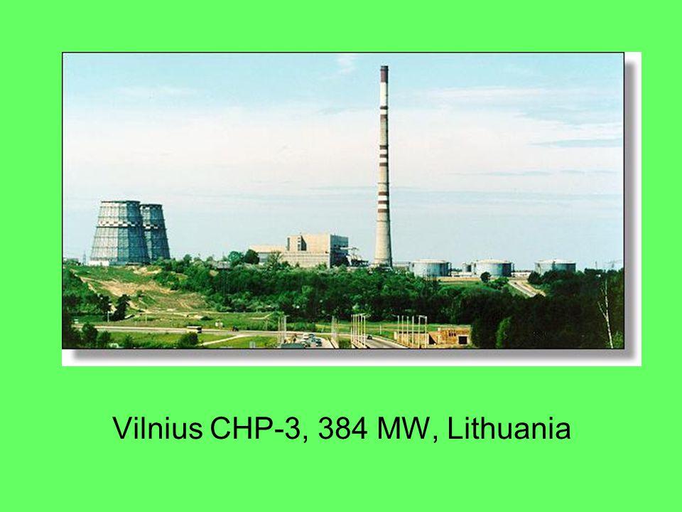Kaunas CHP, 178 MW, Lithuania