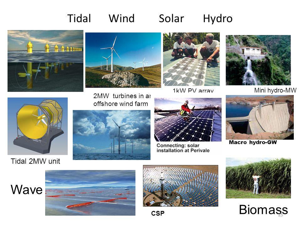 Tidal Wind Solar Hydro Tidal 2MW unit 2MW turbines in an offshore wind farm Macro hydro-GW 1kW PV array Mini hydro-MW Biomass Wave CSP 25