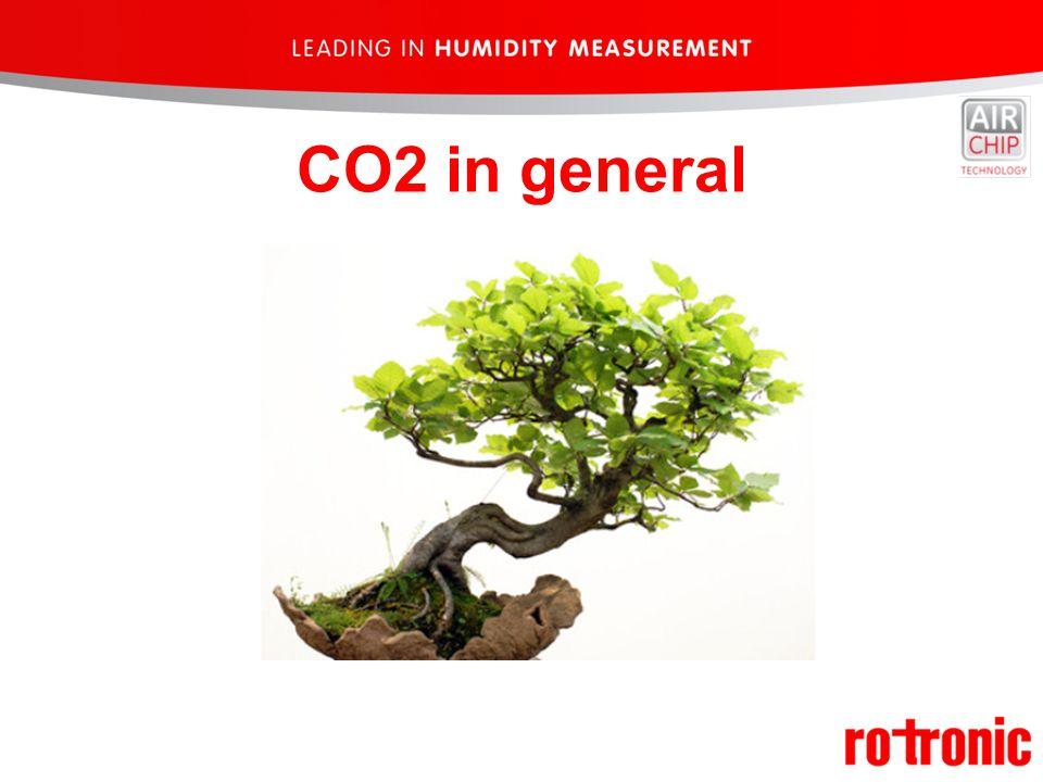 CO2 in general