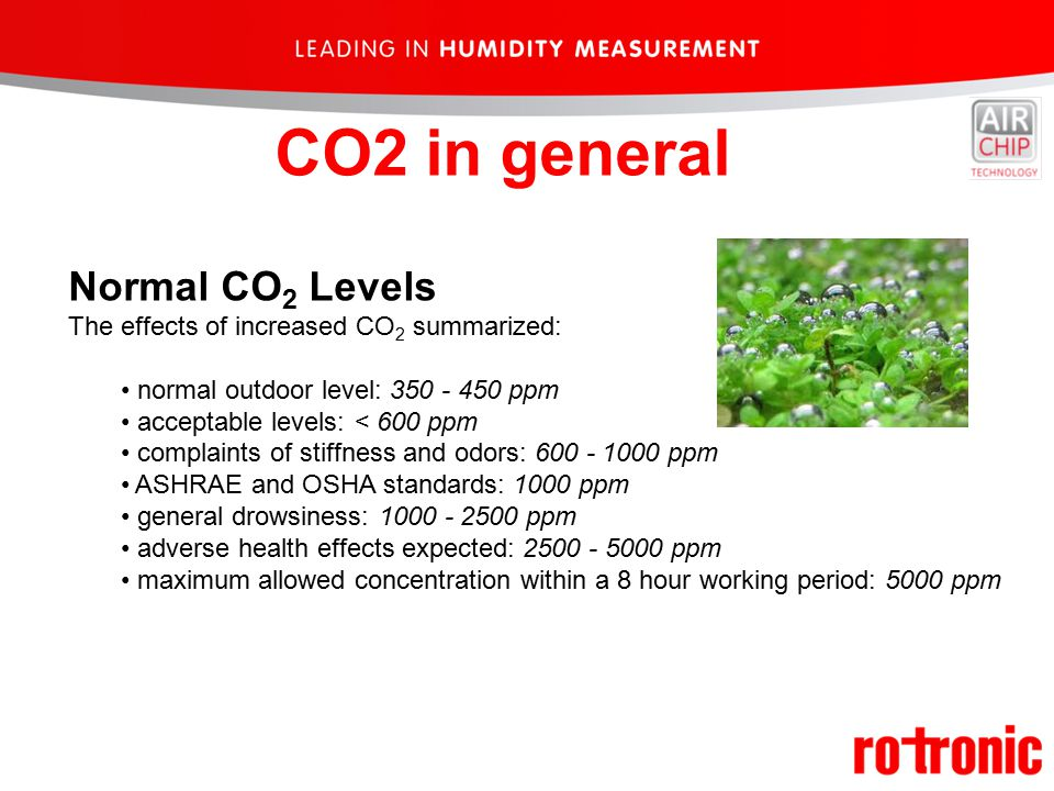 Normal CO 2 Levels The effects of increased CO 2 summarized: normal outdoor level: 350 - 450 ppm acceptable levels: < 600 ppm complaints of stiffness and odors: 600 - 1000 ppm ASHRAE and OSHA standards: 1000 ppm general drowsiness: 1000 - 2500 ppm adverse health effects expected: 2500 - 5000 ppm maximum allowed concentration within a 8 hour working period: 5000 ppm CO2 in general