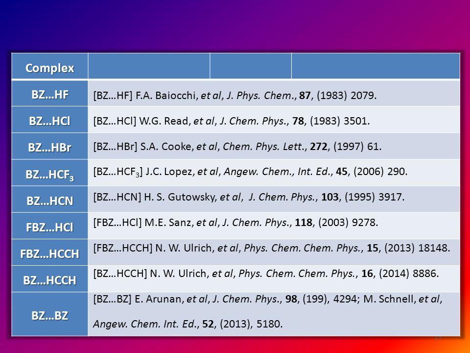 15 [BZ…HF] F.A. Baiocchi, et al, J. Phys. Chem., 87, (1983) 2079.
