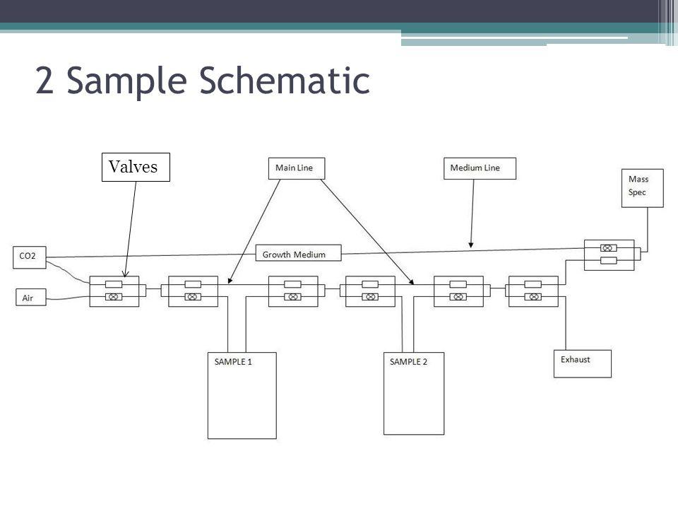 2 Sample Schematic Valves