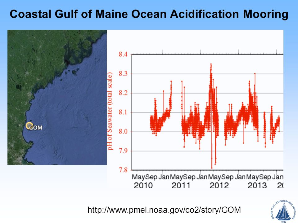 http://www.pmel.noaa.gov/co2/story/GOM Coastal Gulf of Maine Ocean Acidification Mooring