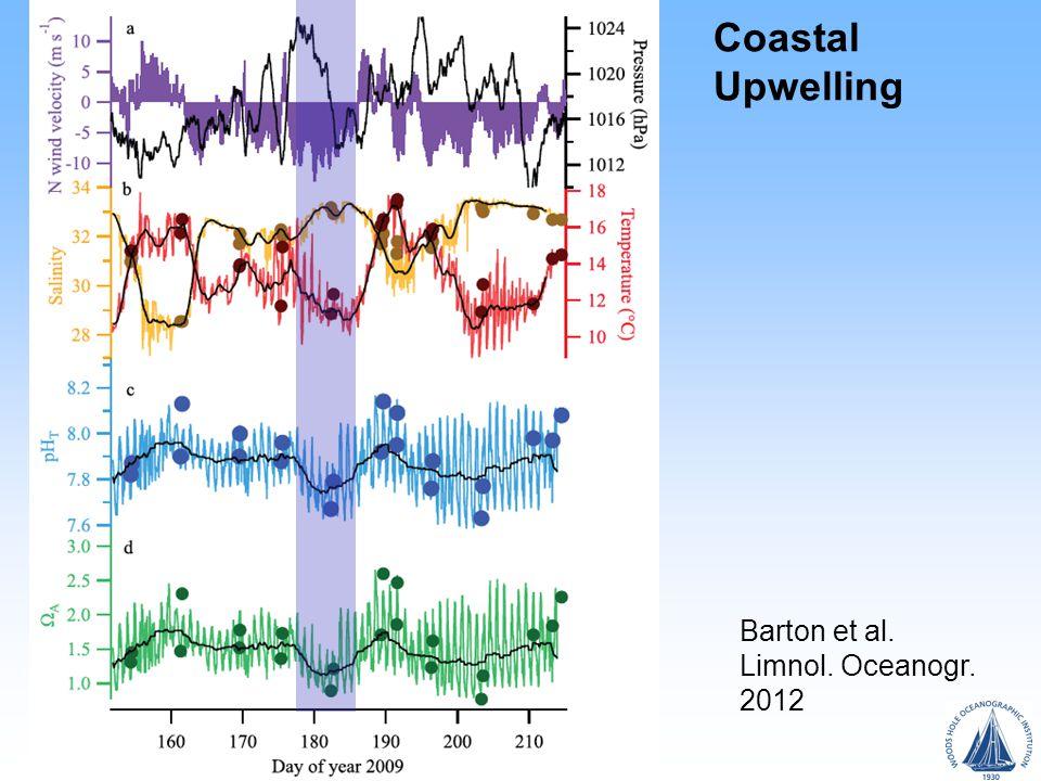 Coastal Upwelling Barton et al. Limnol. Oceanogr. 2012