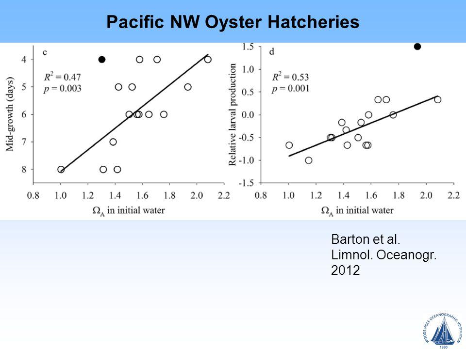 Pacific NW Oyster Hatcheries Barton et al. Limnol. Oceanogr. 2012