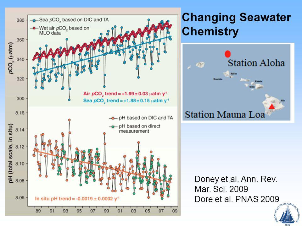 Changing Seawater Chemistry Doney et al. Ann. Rev. Mar. Sci. 2009 Dore et al. PNAS 2009