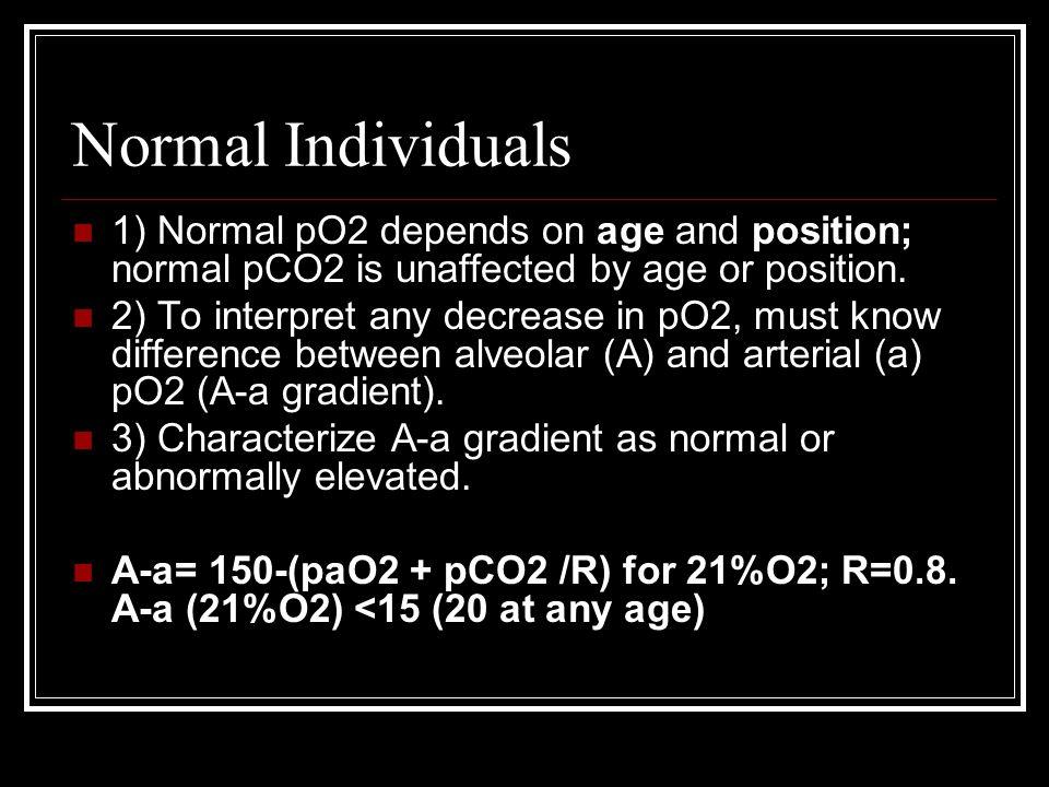 Hypercapneic Respiratory Failure : a.hypoventilation - extrapulmonary b.