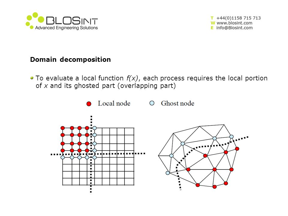 Domain decomposition To evaluate a local function f(x), each process requires the local portion of x and its ghosted part (overlapping part)