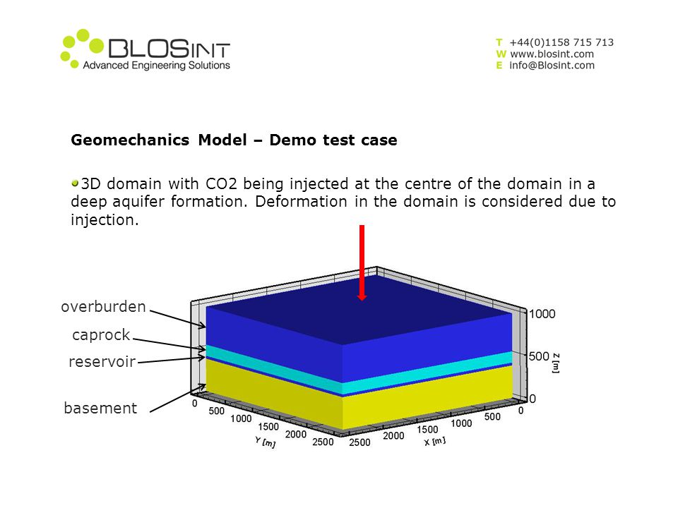 Geomechanics Model – Demo test case 3D domain with CO2 being injected at the centre of the domain in a deep aquifer formation. Deformation in the doma