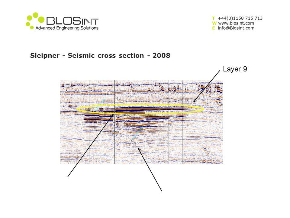 Sleipner - Seismic cross section - 2008 Layer 9