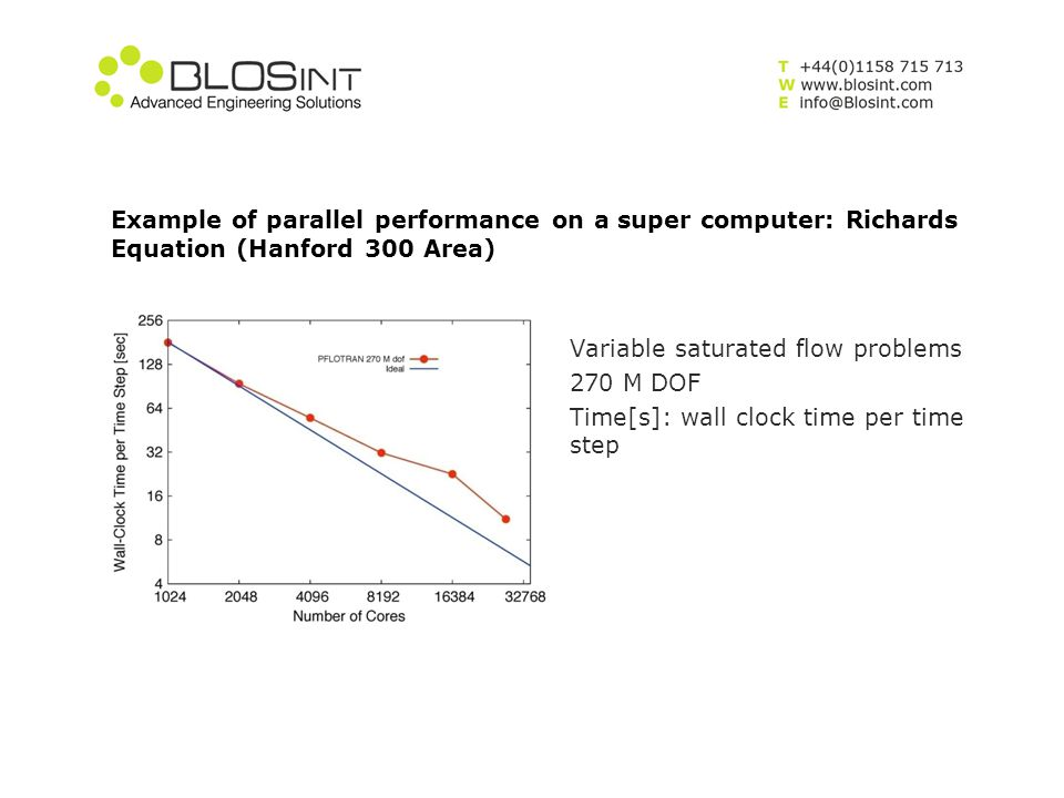 Variable saturated flow problems 270 M DOF Time[s]: wall clock time per time step Example of parallel performance on a super computer: Richards Equati