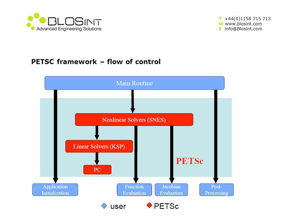 PETSC framework – flow of control