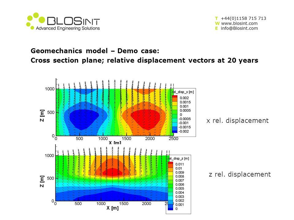 Geomechanics model – Demo case: Cross section plane; relative displacement vectors at 20 years x rel. displacement z rel. displacement