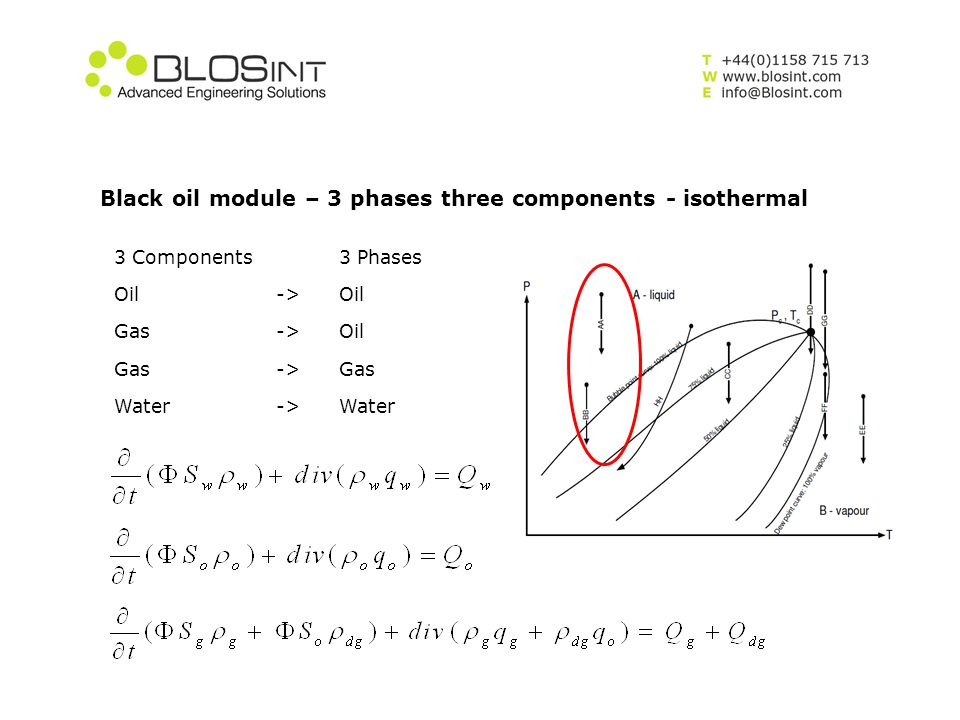 Black oil module – 3 phases three components - isothermal 3 Components3 Phases Oil->Oil Gas->Oil Gas->Gas Water->Water