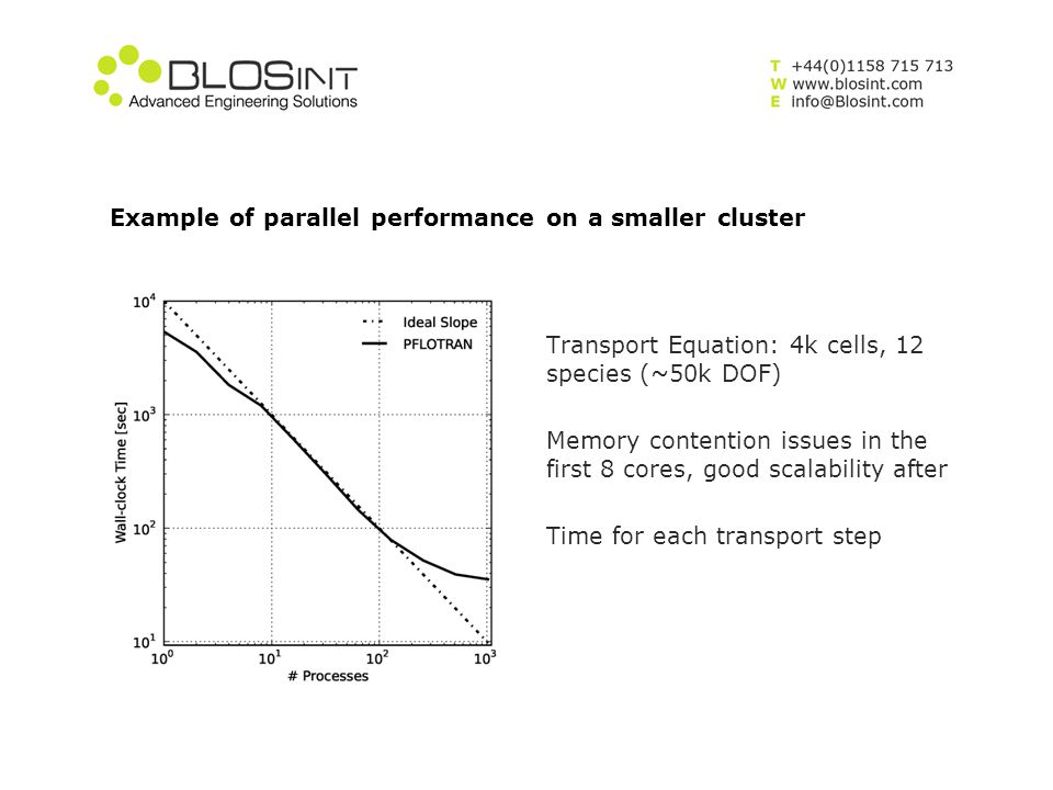 Example of parallel performance on a smaller cluster Transport Equation: 4k cells, 12 species (~50k DOF) Memory contention issues in the first 8 cores