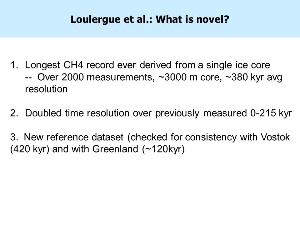 Loulergue et al.: What is novel.