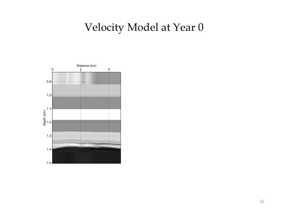 Velocity Model at Year 0 16