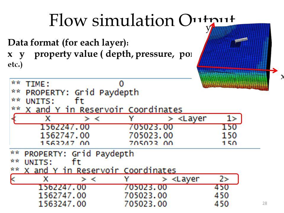 Data format (for each layer) : x y property value ( depth, pressure, porosity, saturation, etc.) Flow simulation Output x y 28